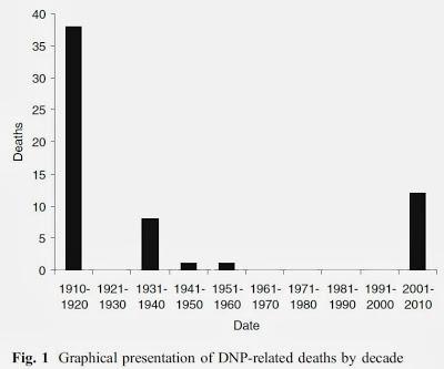DNP deaths.jpg