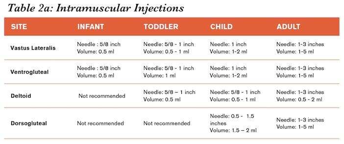 IM Injections.jpg