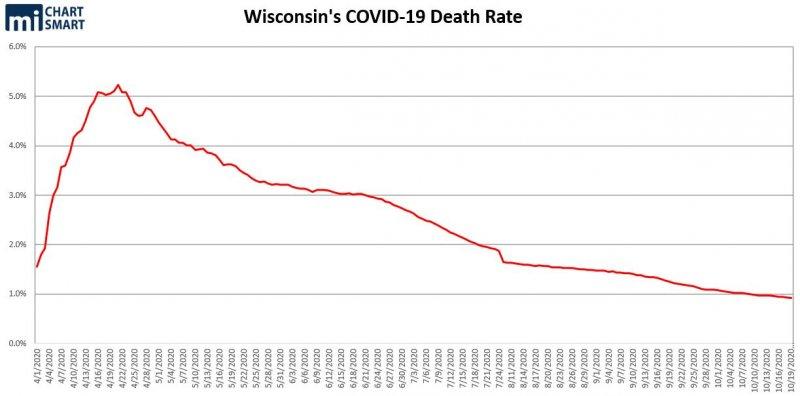 Wisconsin Covid fatalities 20oct2020.jpg