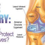 Common Bodybuilding Injuries Women Should Avoid